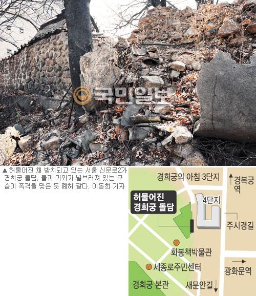 무너진채 버려진 '경희궁 돌담'… 남은 30m 중 절반 이상 훼손,기와 나뒹굴어 기사의 사진