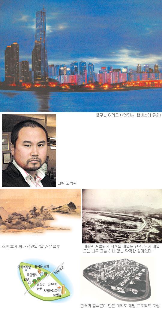 [공간+너머] 3부 新남촌,강남―성장의 속도 ② 여의도,남서울 개발 프로젝트 기사의 사진