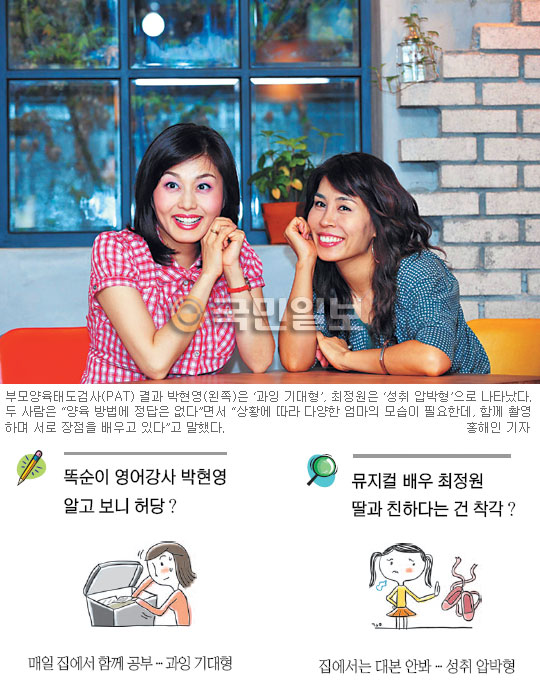 영어강사 박현영―뮤지컬 배우 최정원,케이블TV '수퍼맘'서 털어놓은 일과 육아 기사의 사진