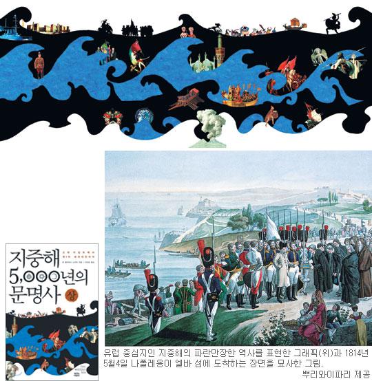 [책과 길] 숨막히는 외교전―섬뜩한 음모… '지중해 5000년의 문명사(상·하) ' 기사의 사진