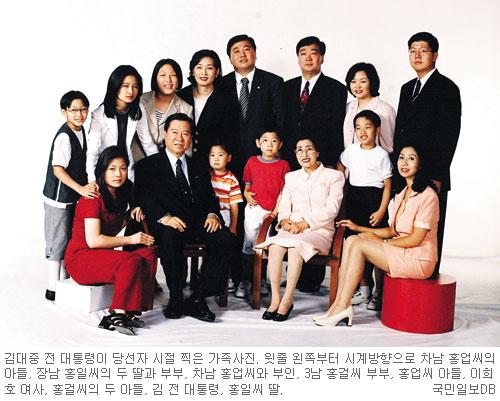 [김대중 前대통령 서거] 고문 후유증으로 몸 불편한 큰아들에 연민 기사의 사진
