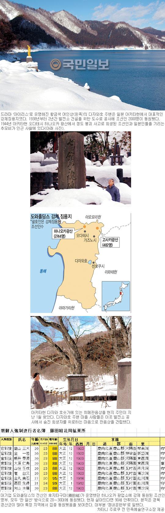 [경술국치 100년] 드라마 '아이리스'의 그 호수엔 숨져간 조선인 恨이 흐르고 있었다 기사의 사진