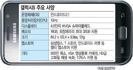 삼성전자 스마트폰 '갤럭시S' 3박4일 써보니… 한국형 앱에 빠른 구동 속도 굿∼ 기사의 사진