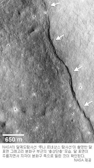 달이 점점 작아지고 있다… 내부 냉각따라 표면 100m 수축 기사의 사진