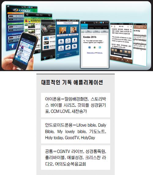 '손안의 성경' 신앙생활이 스마트해진다… 스마트폰 기독 애플리케이션 급성장 기사의 사진