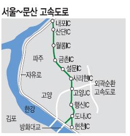 서울~문산 고속도로 2017년 뚫린다 기사의 사진