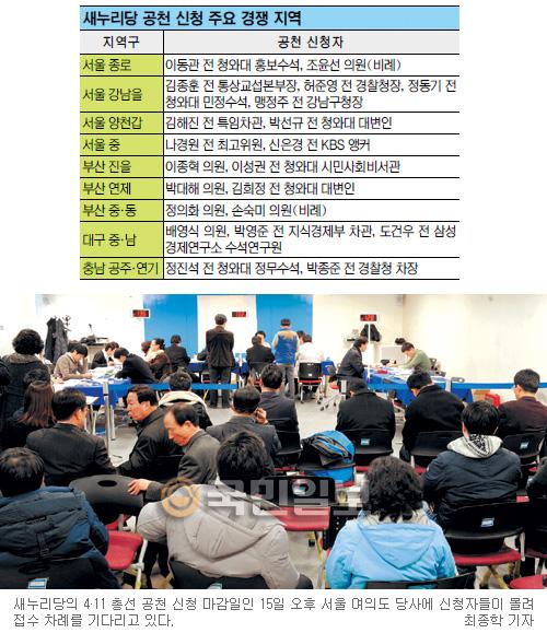 새누리 공천 접수 마감… 서울 종로·강남乙, 본선보다 더 치열한 예선 '빅 게임' 기사의 사진