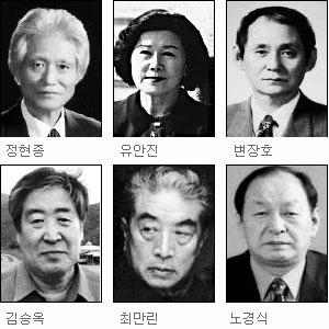 예술원 신규 회원 선출·예술원상 수상자 선정 기사의 사진