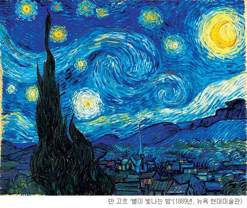 [예술 속 과학읽기] (35) 천문학자가 밝혀낸 '별 밤' 기사의 사진