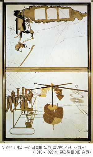 [예술 속 과학읽기] (45) 뒤샹, 20세기의 다빈치 기사의 사진