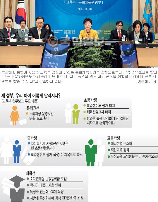 [정부 부처 업무보고] 교육부, '반값등록금' 2014년 추진… 고교 무상교육 순차 도입 기사의 사진