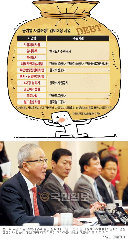 """""""보금자리·혁신도시 등 공기업 10개 사업 전면 재검토"""" 기사의 사진"""