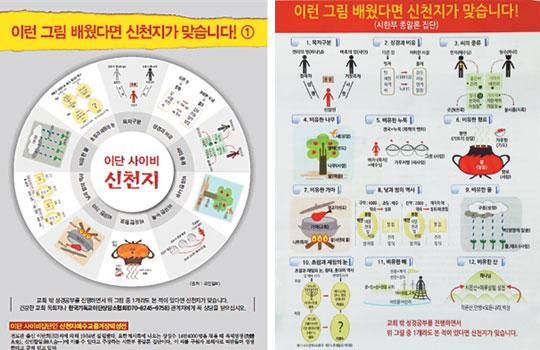 전국교회 무한 활용… '이런 그림 가르쳤다면 신천지' 국민일보 예방자료 기사의 사진