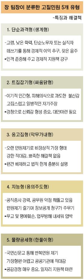 [인人터뷰] '고질민원 해결사' 장태동 국민권익위 특별조사팀장 기사의 사진