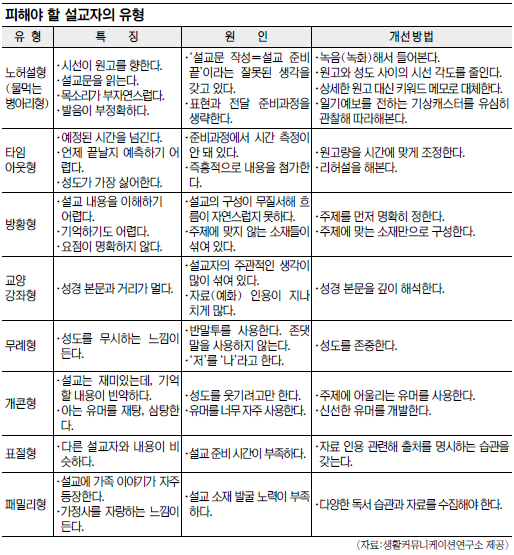 [주말기획] 목사님 스타일은 교양강좌? 개콘? 기사의 사진