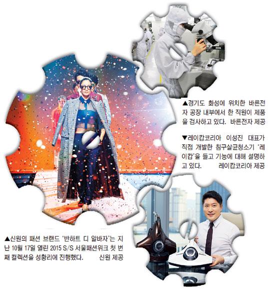 [강소기업이 산다] 신원, 2만여명 현지 뛰는 글로벌 패션 기업 기사의 사진
