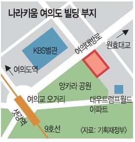 서울출장 간소화 방침 헛구호로 끝?… 여의도에 세종시 공무원 숙소 짓는다 기사의 사진