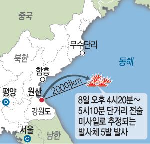 北, 동해로 단거리 미사일 5발 발사 기사의 사진