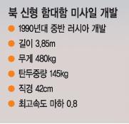 北, KN 계열 함대함미사일 발사 공개…   한·미 훈련 겨냥 시위? 무력 과시? 기사의 사진