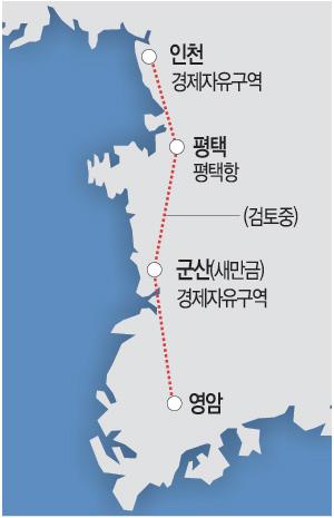 인천∼평택∼군산∼영암  서해안에 中 진출 '기업 밸리' 만든다 기사의 사진