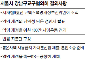"""서울 강남구교구협의회  """"봉은사역명 사용금지 가처분신청 낸다"""" 기사의 사진"""