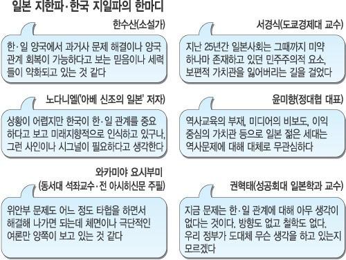"""[한·일 국교정상화 50년] """"실망·체념 늘고 있다… 정부 차원서 풀어라"""" 기사의 사진"""