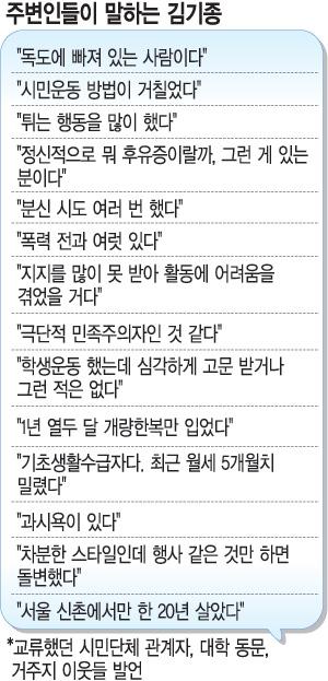 [리퍼트 美 대사 테러] 김기종, 왜 흉기 휘둘렀나… 궁지 몰린 '외톨이 운동가'의 비열한 선택 기사의 사진