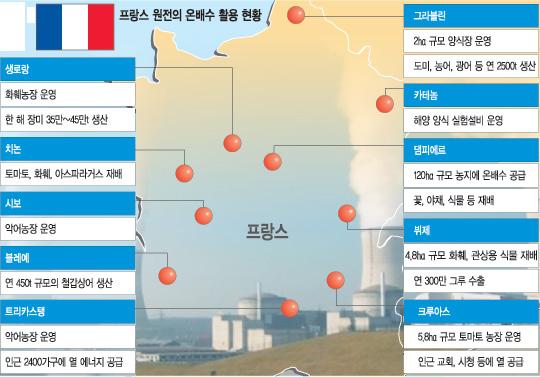 [原電 우리에게 무엇인가] 佛 '원전과의 공존' 두 기둥은 투명성·경제 활성화 기사의 사진