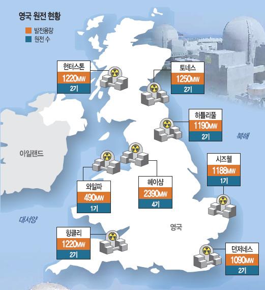 [原電 우리에게 무엇인가] '후쿠시마' 후에도… 英 정부·국민 원전 확대 택해 기사의 사진