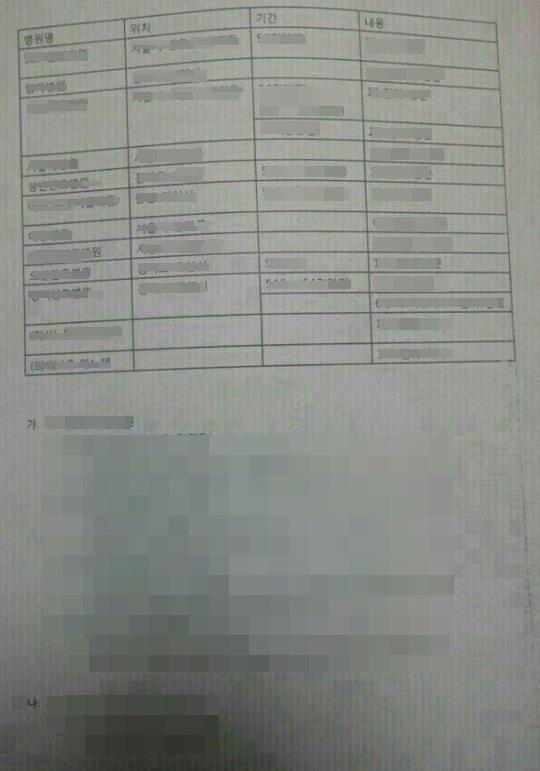 이것이 '메르스 병원·감염자 리스트'… 상세 내용 적힌 문서 나돌아 기사의 사진