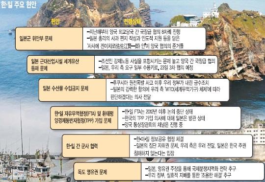 [한·일 수교 50년] 2년 만에 달아오른 '화해 모드'… 지도자들 '현명한 리더십' 절실 기사의 사진