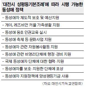 '동성애자 보호·지원하라'…  대전시, 조례 개정 파문 기사의 사진