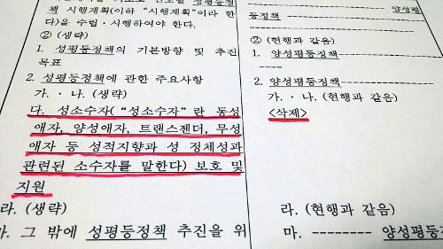 대전시, '성평등기본조례' 새 조례안 입법예고… 이르면 10월 공포 기사의 사진