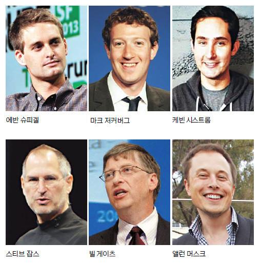 [IT업계에 뜬 2030 CEO]  20세에 회사 세운  게이츠·저커버그  IT 신세계 열어 기사의 사진