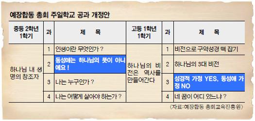 예장합동, 주일학교 공과에 '동성애 문제점' 첫 기술 기사의 사진