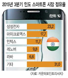 [친디아에서 해법 찾아라] 인도 스마트폰 1위 삼성전자… 현지화·품질로 일군 '절대강자' 기사의 사진