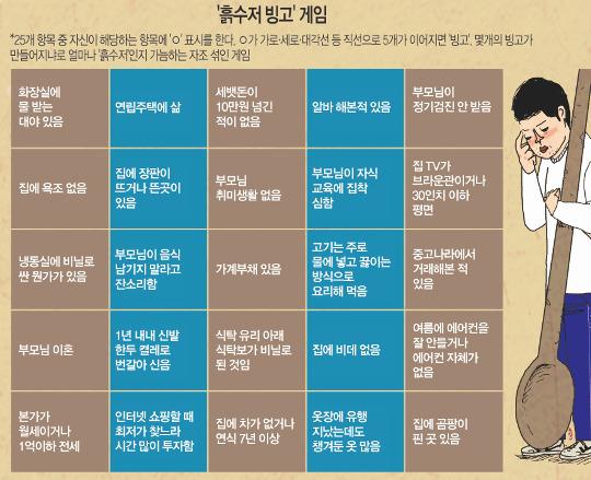 [한국·한국인에 묻다] '흙수저 인생'인데 '노오오오∼력'하면 된다고? 기사의 사진