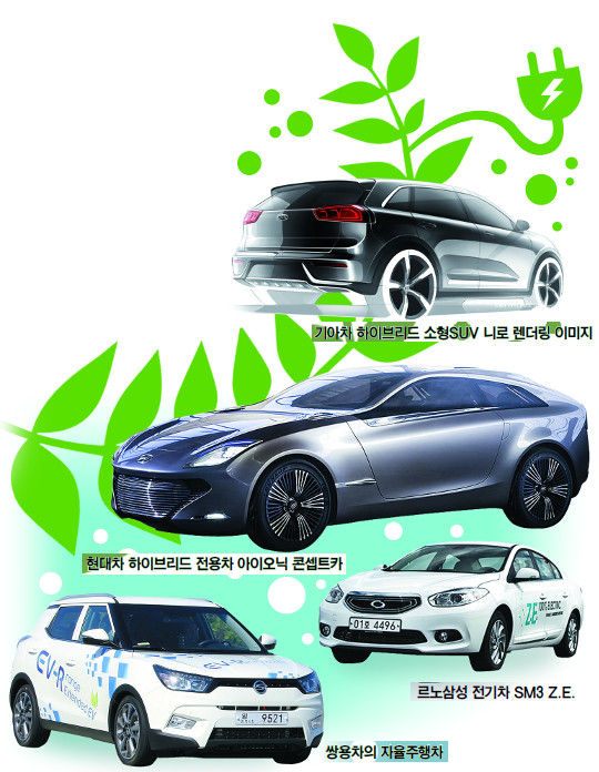[한국경제 품격을 높여라] 현대 첫 하이브리드 전용 '아이오닉', 기아 소형 SUV '니로' 기대 한몸에 기사의 사진