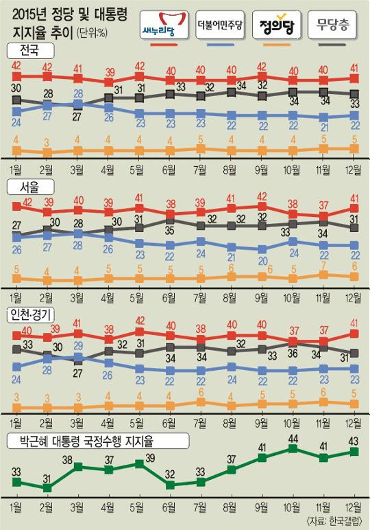 [선택 2016] 요동치는 정치구도… 최악의 '깜깜이 선거' 기사의 사진