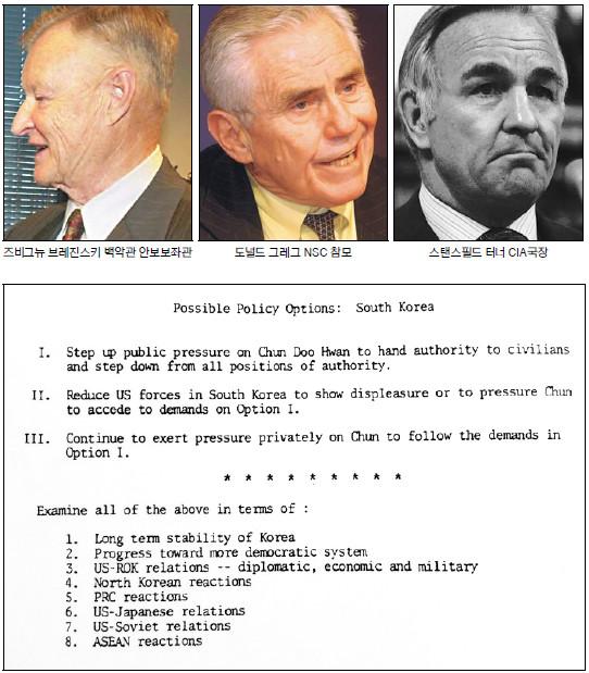 [美정부 기밀해제 문서 단독 입수 <1>] CIA '全 축출' 방법 제시…백악관 '亞 정세 영향' 검토 기사의 사진