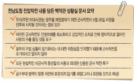 """[단독] 글라이스틴 """"전남도청 진압작전 포기하라고 말하지 않았다"""" 기사의 사진"""