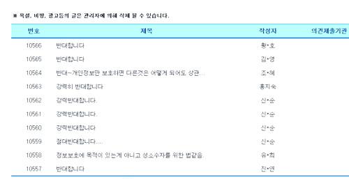 """""""성별 구분 없애는 주민등록번호 웬말"""" 기사의 사진"""