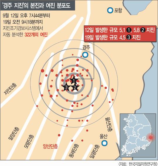 [기획] 양산 '활성단층' 논쟁만 33년… 객관성 담보된 조사 시급 기사의 사진