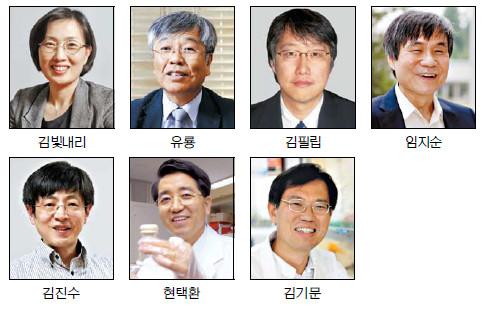 한국, 첫 노벨 과학상 누가 받을까 기사의 사진