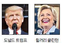 [2016 미국의 선택] 트럼프 음담패설 후폭풍… 힐러리 최대 14%P 앞서 기사의 사진