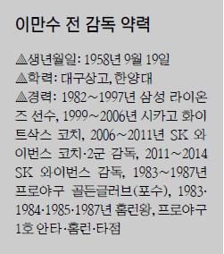 """[데스크 직격 인터뷰-이만수 前 SK 감독] """"야구 불모지 라오스에 수년째 야구 기본기 가르쳐요"""" 기사의 사진"""