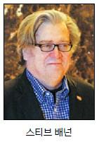 [美 트럼프 시대] 비서실장에 공화당 주류… 윤곽 드러난 '트럼프 백악관' 기사의 사진