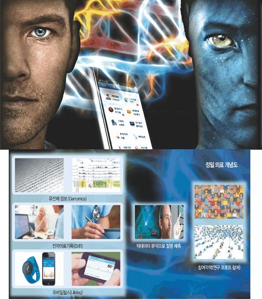 [미래의학포럼] 스마트폰에 내 건강정보가 한눈에…  똑똑한 '헬스 아바타' 든든해요 기사의 사진