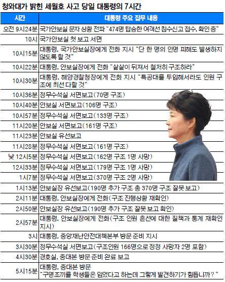 """朴특검 """"너무 굳어 쉽지 않지만 국민 헤아리는 게 임무"""" 기사의 사진"""