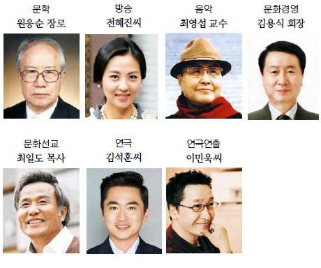 기독문화 꽃피운 하나님 일꾼들 기사의 사진